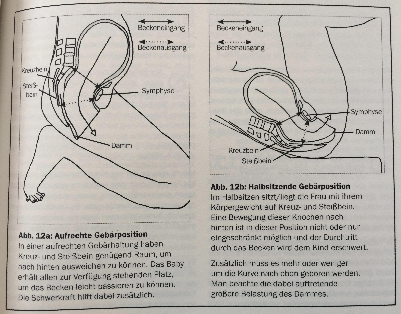 Orgasmus Nach Geburt